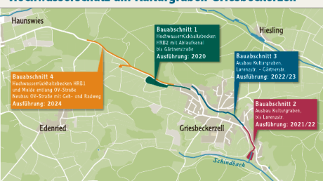 Hochwasserschutz_am_Kulturgraben_Griesbeckerzell_01.pdf