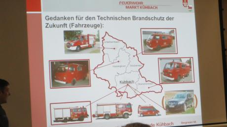 Michael Bergmeier, der Kommandant der Kühbacher Wehr, zeigte dem Gemeinderat, welche Fahrzeuge ersetzt werden müssten.