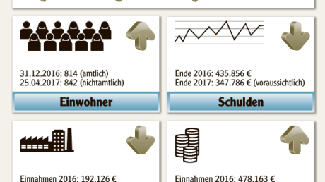 Haushalt_2017_der_Gemeinde_K%c3%bchlenthal.pdf