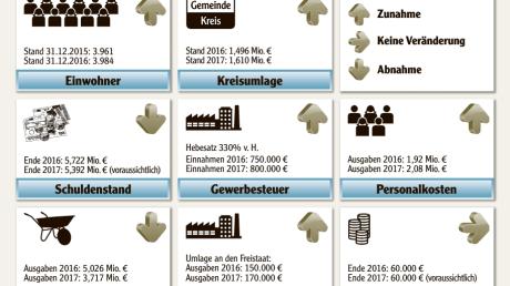 Der_Haushalt_2017_von_Altenm%c3%bcnster_3sp.pdf