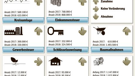 Der_Haushalt_Emersacker_2018.pdf