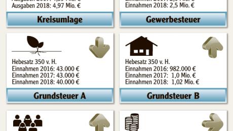 Haushalt_2018_des_Marktes_Diedorf_im_%c3%9cberblick.pdf