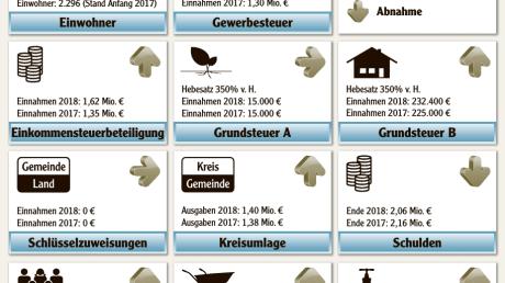 Haushaltsplan_Adelsried_2018.pdf
