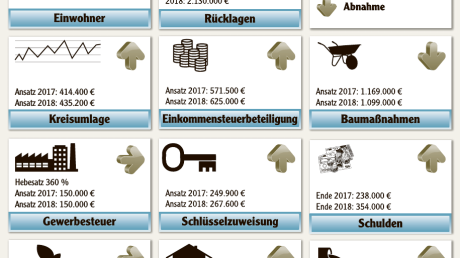 Der_Haushalt_Heretsried_2018.pdf