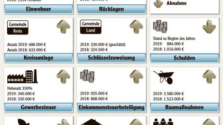Der_Haushalt_Emersacker_2019.pdf