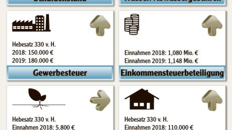 Haushalt_Bonstetten_2019.pdf