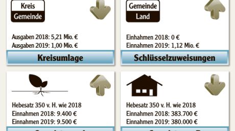 Der_Haushalt_der_Gemeinde_Aystetten_2019.pdf