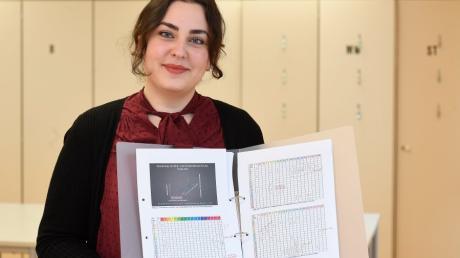 Die 20-jährige Abiturientin Ayse Büsra Kozu  stellte für Jugend forscht Untersuchungen zur Wahrnehmung von Farben und Nachbildern an.