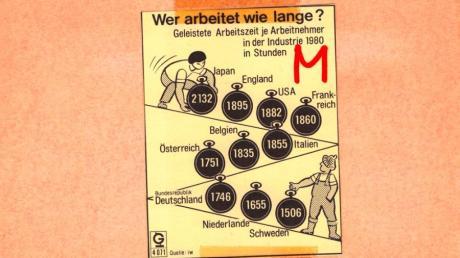 Das Globus-Infografik-Archiv der Deutschen Presseagentur kommt an die Hochschule Augsburg.