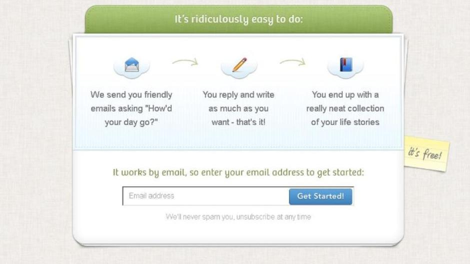 Internet Wie War Dein Tag Tagebuch Per E Mail Führen Digital