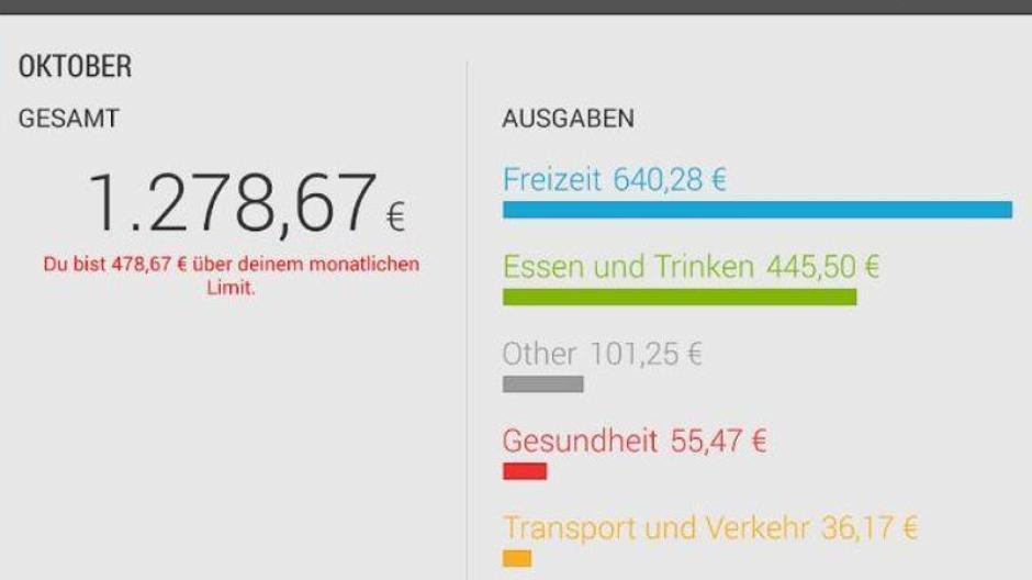 Telekommunikation Herr Der Münzen Android App Hilft Beim Sparen