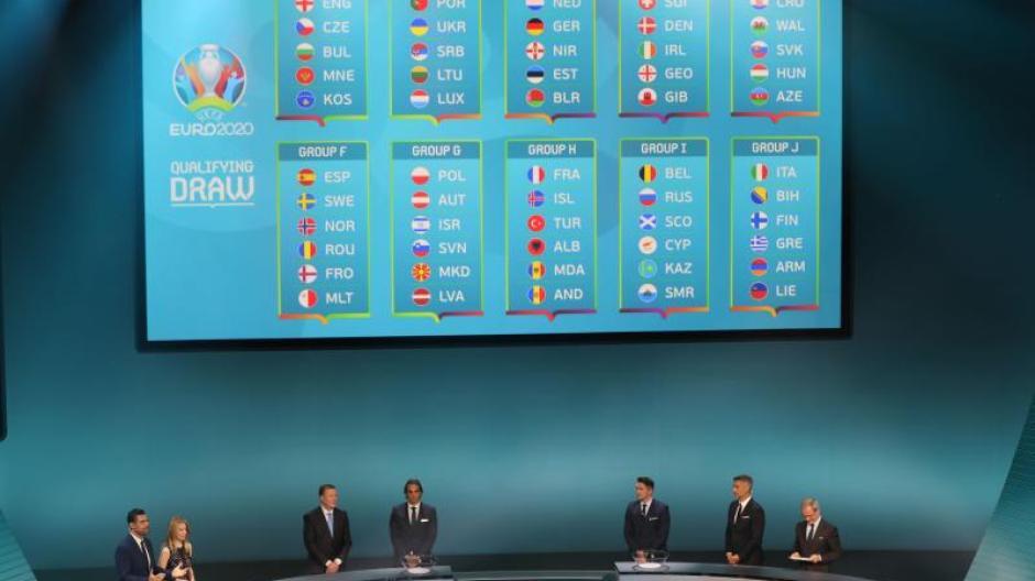 Auslosung In Dublin Die Qualifikationsgruppen Zur Fussball