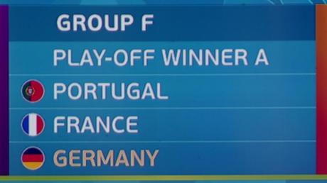 Die ausgeloste Gruppe F mit Portugal, Frankreich und Deutschland und dem Play-off-Sieger A.