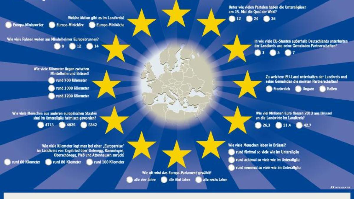 Quiz europa zum erleben und essen nachrichten for Europeanhome com