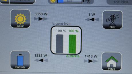 Der Batteriespeicher von Albert Prestele in Bad Wörishofen bei der Arbeit. Das Display zeigt unter anderem die aktuelle Stromzufuhr des Geräts an.