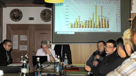 VG-Kämmerer Claus-Dieter Hiemer und sein Kollege Christian Schöffel (rechts) erklären Ambergs Bürgermeister Peter Kneipp (Mitte) und den Amberger Gemeinderäten das umfangreiche Zahlenwerk zum Gemeindehaushalt.