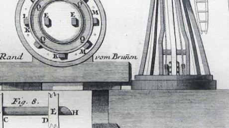 """Technische Illustrationen in der """"Architectura hydraulica""""."""