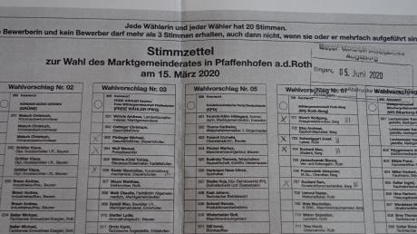 Sind drei Striche und ein Kreuz vier Stimmen oder drei? Darum geht es in der Streitigkeit zwischen den Freien Wählern und dem Landratsamt Neu-Ulm. Jetzt geht die Landesanwaltschaft des Freistaats Bayern in Berufung.