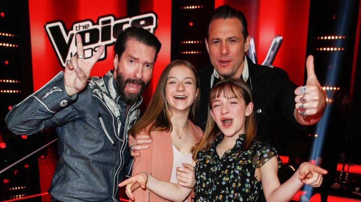 The Voice Kids Anmeldung