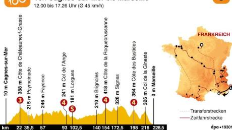 Die 5. Etappe der Tour de France führt von Cagnes-su-Mer nach Marseille. Grafik: J. Reschke