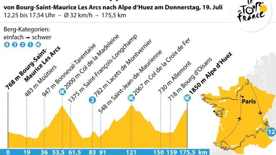 12 Etappe Tour Zum 30 Mal Nach Lalpe Dhuez Sonstige