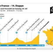 Die 14. Etappe der Tour de France führt von Tarbes nach Tourmalet. Grafik: K. Losacker/S. Stein, Redaktion: I. Kugel Foto: